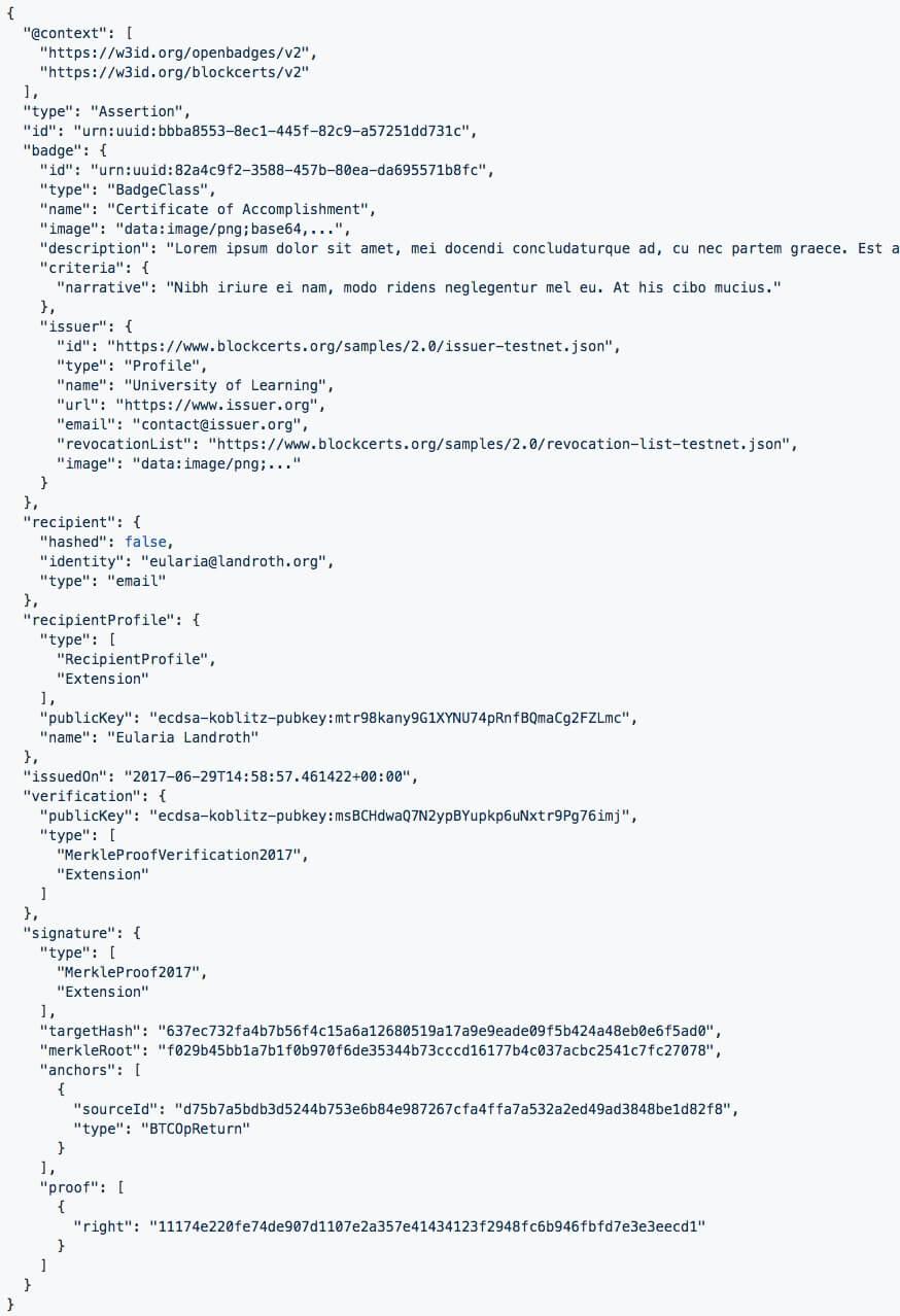 Blockchain Certificate Schema Markup