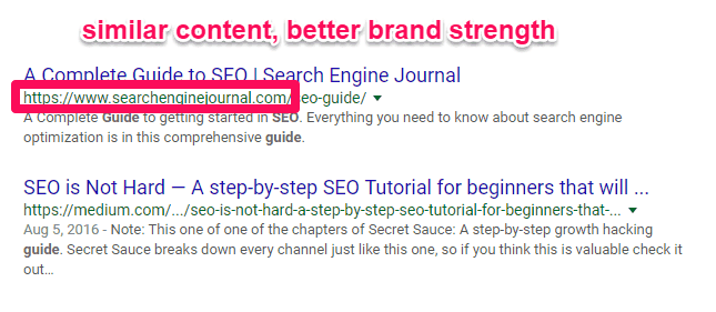 similar content better brand strength