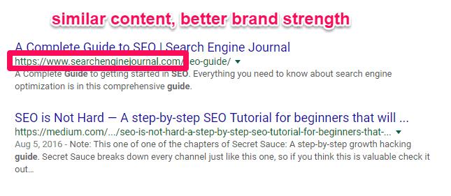 similar content better brand strength