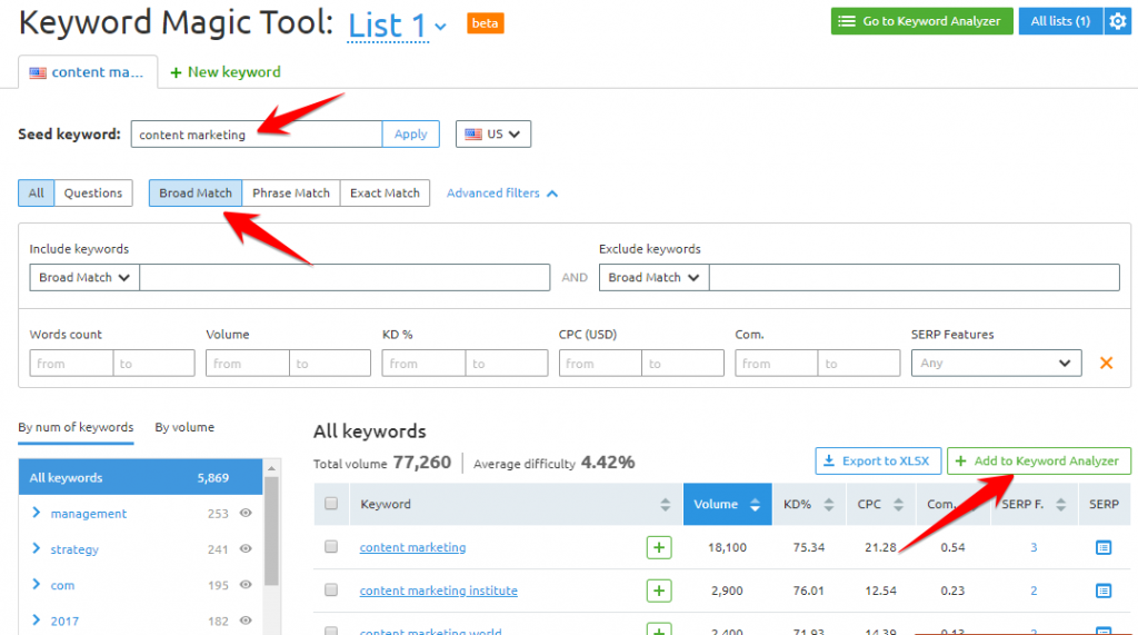 the best tools for automating your seo guardian owl digital boutique