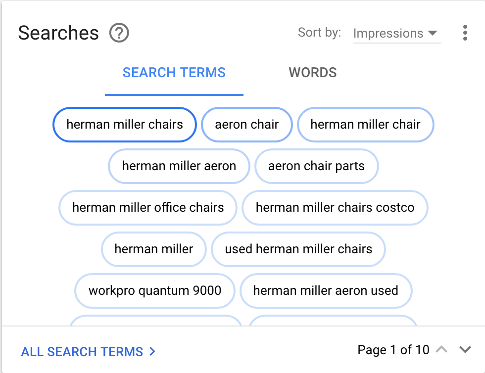 Popular Searches